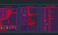cad室内制图规范模板下载(图层、线型、图例)